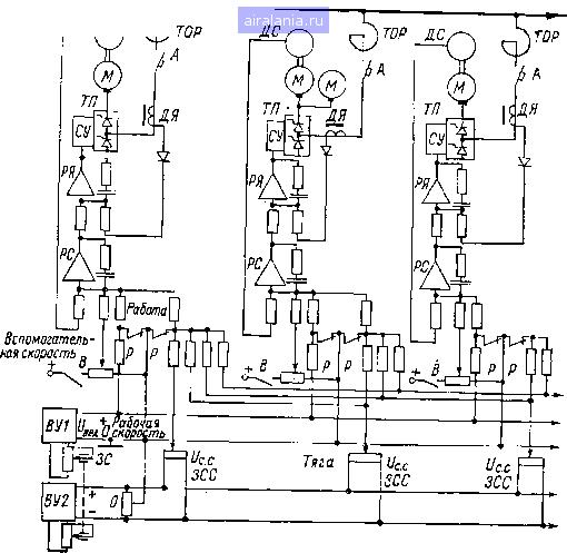 схемы электропривода